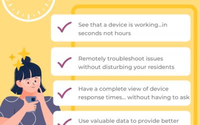 eevi medical alarm solution to 3G Network Shutdown (4)